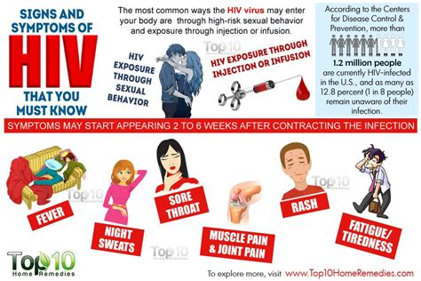 symptoms of hiv aids infection 10 early signs and symptoms of hiv that you must know