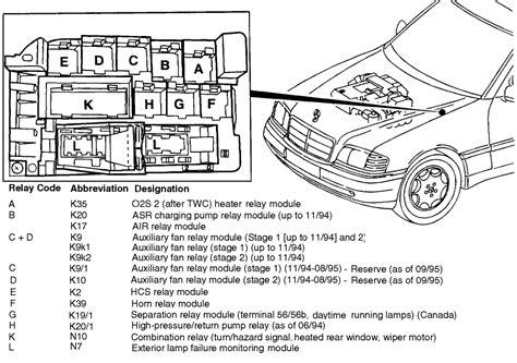 mercedes w211 fuse diagram mercedes free engine image