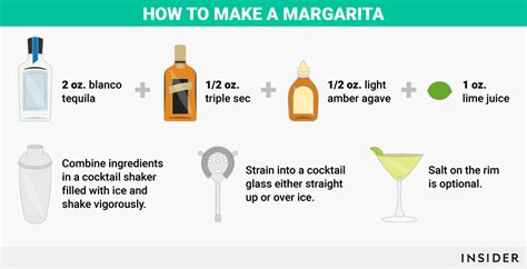 how to make a margarita business insider