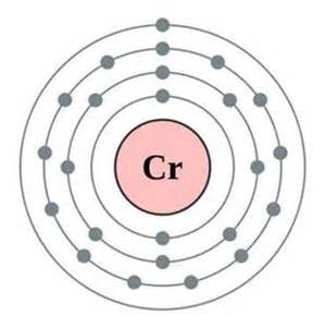 Chromium Number Of Protons Solved Chromium Bohr Model Fixya