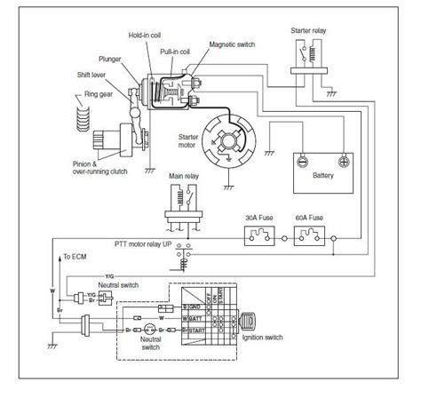 suzuki dt30c outboard motor wiring diagram suzuki auto