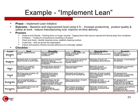 lean implementation plan template lean transformation a journey