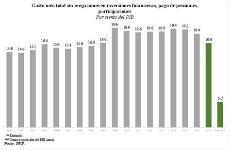 jubilaciones 2016 issste noticias de pensiones y jubilaciones issste 2016