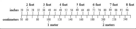 ft to meter convert meters to centimeters length