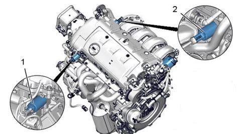 Starter Motor Dinamo Starter Honda Civic Vti Vti S 2001 2005 Rotary problemen met de nokkenasverstelling mivargroup