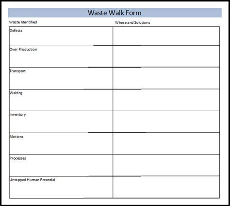 waste walk template the 7 wastes walk