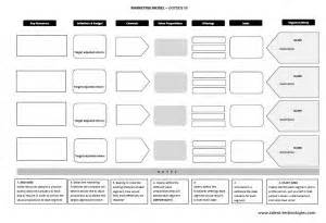 marketing initiatives template marketing strategy template make money with