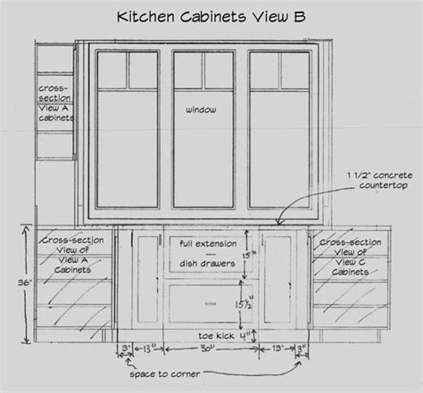 Blueprints For Kitchen Cabinets Design Your Own Kitchen