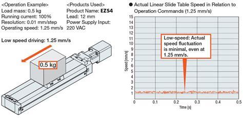 linear slide actuator wiring diagram free