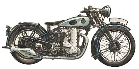 Motorradhandel In Der N He by Die Horex Chronik Horex Der Ma 223 Stab Seit 1923