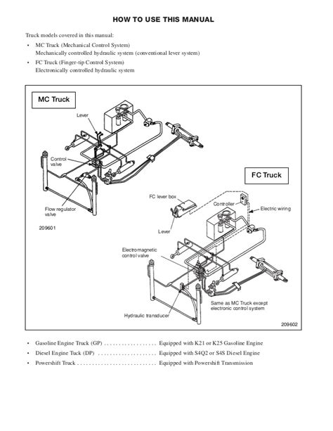 cat 216b wiring diagram wiring diagram 2018