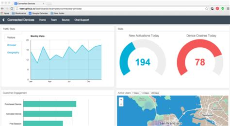 bootstrap templates for graphs charts on grids responsive dashboard templates with