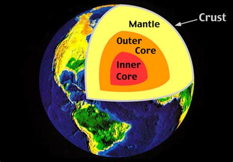 Teh S Mantle specialties structure of the earth