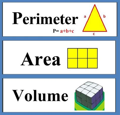 Define Printable Area In Word | learning ideas grades k 8 using word walls with kids in