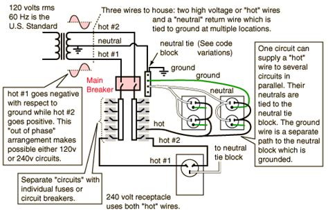 ac electrical wiring information  north america