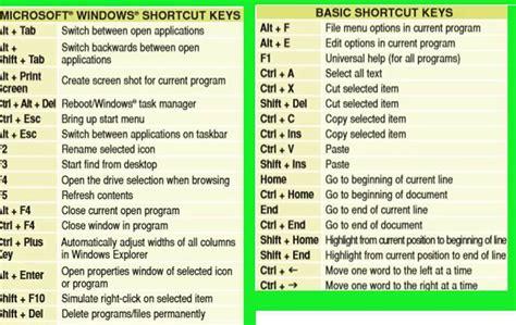 keyboard for windows 7 windows 7 shortcut list pdf