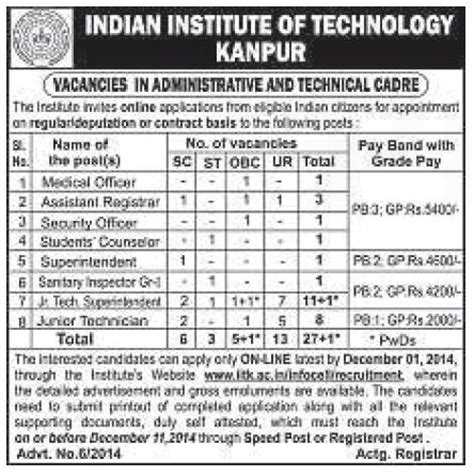 Iit Kanpur Mba Average Salary by Iit Kanpur Recruitment 2014 Non Teaching 28 Posts