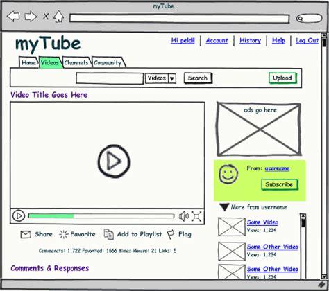 sharepoint 2010 balsamiq mockup wireframe template blog archives utorrentpanda