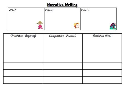 Narrative Template To Be Student And The O Jays On