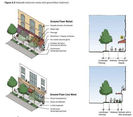 geometric design criteria for urban streets rethinking the street space toolkits and street design