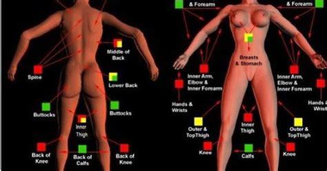 tattoo pain chart chest getting your tattoo instructions tattoo pain chart