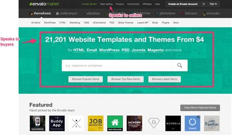 themeforest airbnb growth rock 187 conversion teardowns cratejoy subscription