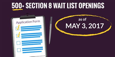 section 8 listing new section 8 waiting list openings 5 3 2017