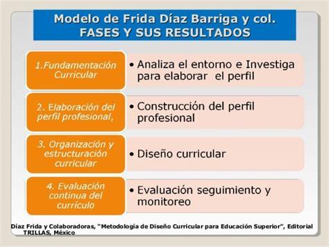 Modelo Curricular Frida Diaz Barriga Modelos Curriculares De Educaci 243 N En M 233 Xico Timeline Timetoast Timelines