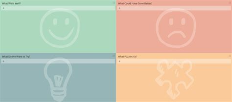 Agile Retrospective Groupmap Online Brainstorming And Group Meeting Tool Agile Retrospective Template