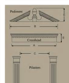 Exterior Door Pediment And Pilasters Fypon Door Window Crosshead Pediment Header Molded Millwork Indoor Outdoor Indoor Outdoor