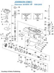johnson 40 48 50 hp gearcase 1989 2003 exploded view