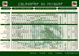 1000 ideas about calendrier potager on