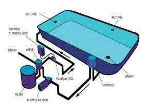 air conditioner vacuum air wiring diagram free