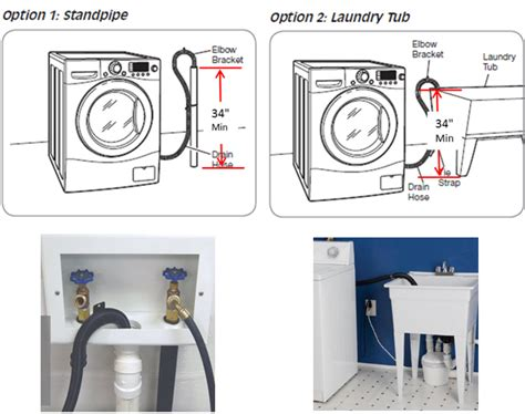 wiring diagram for front load washer wiring diagram schemes