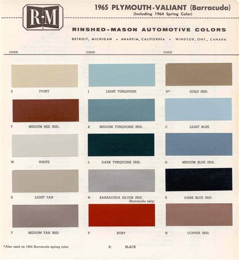 vintage chrysler dodge plymouth colors vintage paint