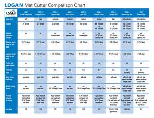 mat cutter comparison chart logan graphic products