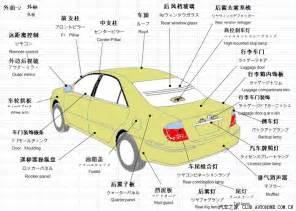car name parts vehicle parts names 2017 2018 best cars reviews