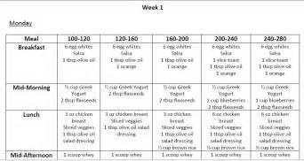 diet plan free ways to lose weight fast
