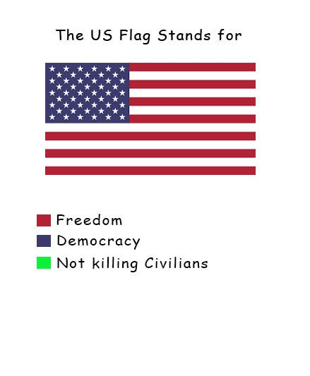 what do the colors on the american flag the us flag color representation parodies your meme