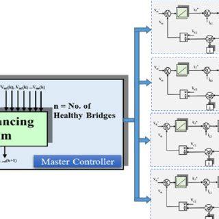 induction motor single phase motor wiring diagram