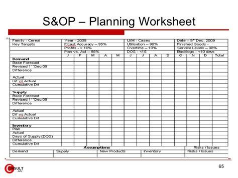 Workforce Capacity Planning Spreadsheet by S Op Process