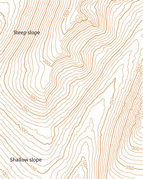 contour map a beginners guide to understanding map contour lines os