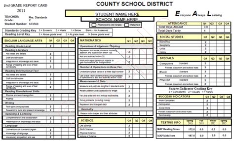 standards based report card template standards based report card school stuff
