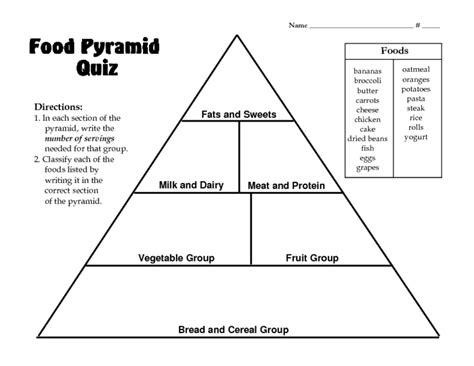 Food Pyramid Worksheet by Food Pyramid Quiz 3rd 4th Grade Lesson Plan Lesson