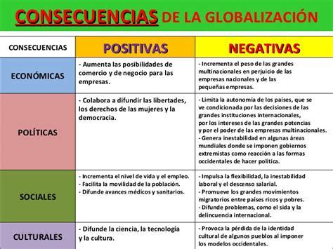 imagenes positivas y negativas de la migracion interna t12 1 el proceso de globalizaci 243 n