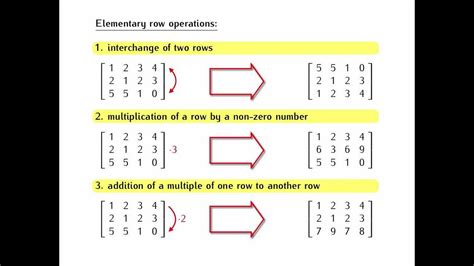 Elementary Matrix Algebra image gallery elementary operations