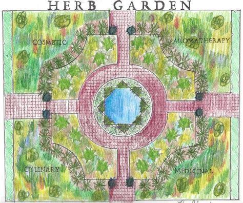 herb garden plan herb knot garden plan le jardin des herbes pinterest