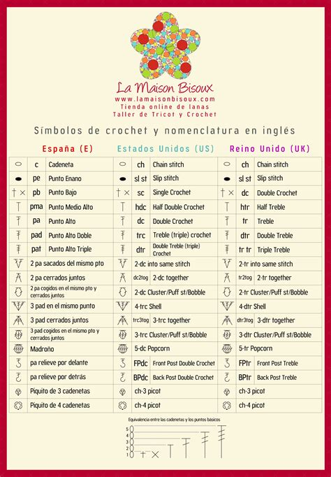 define pattern in spanish crochet symbols in russian english russian translation of crochet terms with symbol