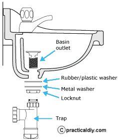 Bathroom Trap Installation Hand Basin Waste Water Fittings