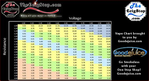 the gallery for gt ohms calculator vape